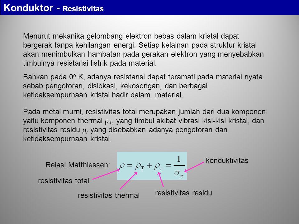 Menurut mekanika gelombang elektron bebas dalam kristal dapat bergerak tanpa kehilangan energi. Setiap kelainan pada struktur kristal akan menimbulkan