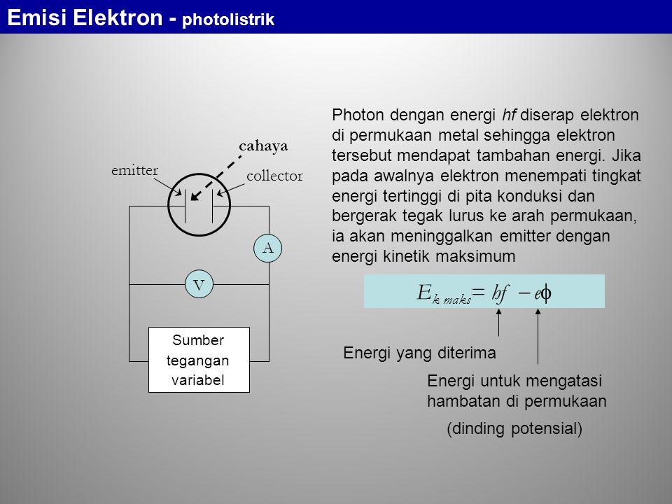 emitter collector cahaya A V Sumber tegangan variabel Photon dengan energi hf diserap elektron di permukaan metal sehingga elektron tersebut mendapat