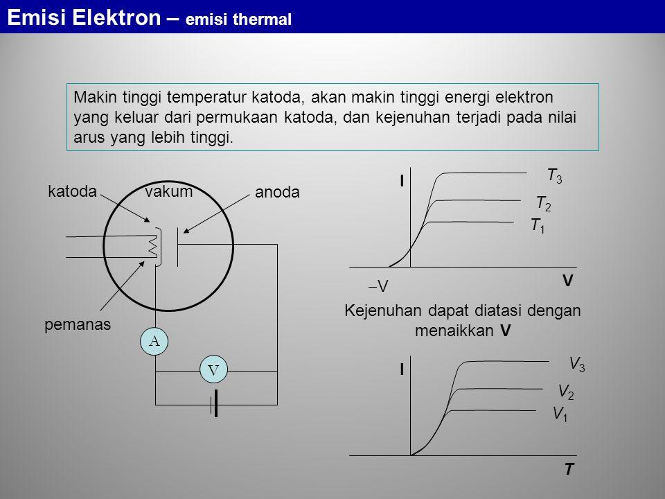 Makin tinggi temperatur katoda, akan makin tinggi energi elektron yang keluar dari permukaan katoda, dan kejenuhan terjadi pada nilai arus yang lebih