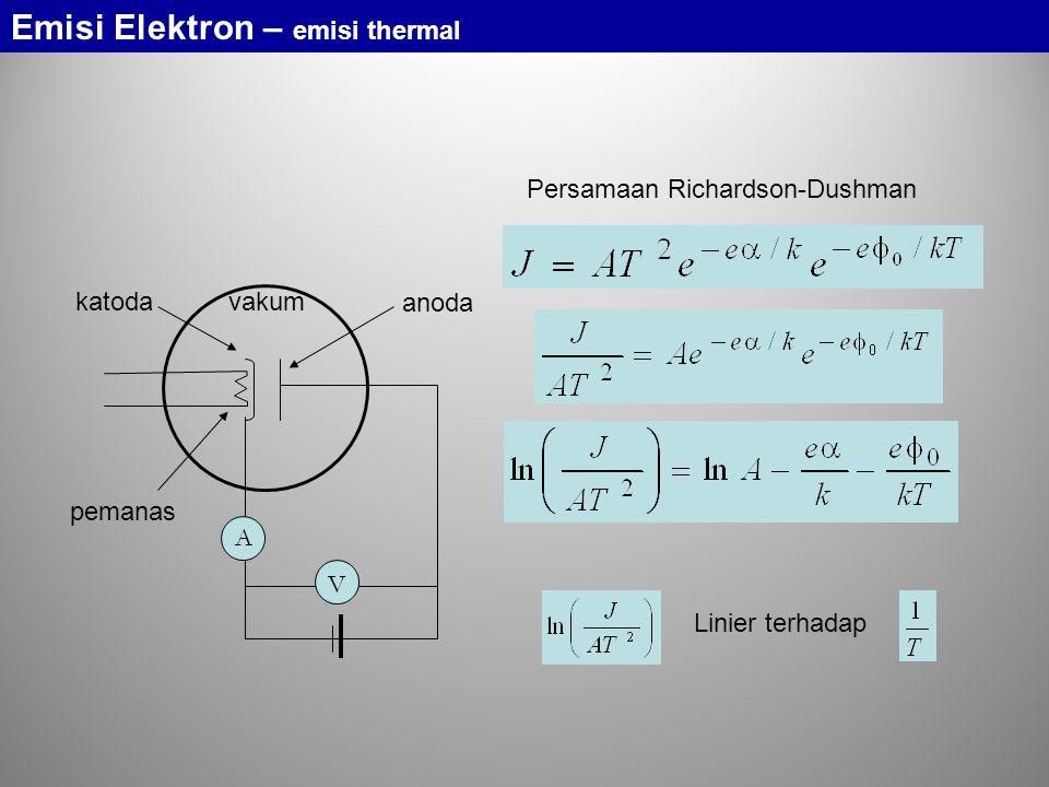 A V vakum pemanas katoda anoda Persamaan Richardson-Dushman Linier terhadap Emisi Elektron – emisi thermal