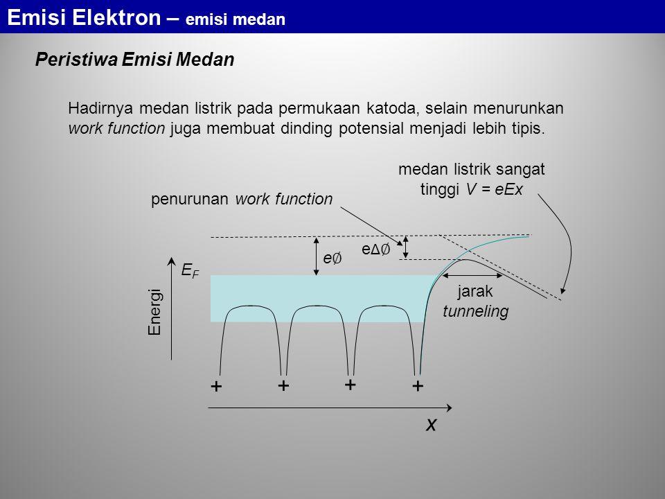 Peristiwa Emisi Medan Hadirnya medan listrik pada permukaan katoda, selain menurunkan work function juga membuat dinding potensial menjadi lebih tipis