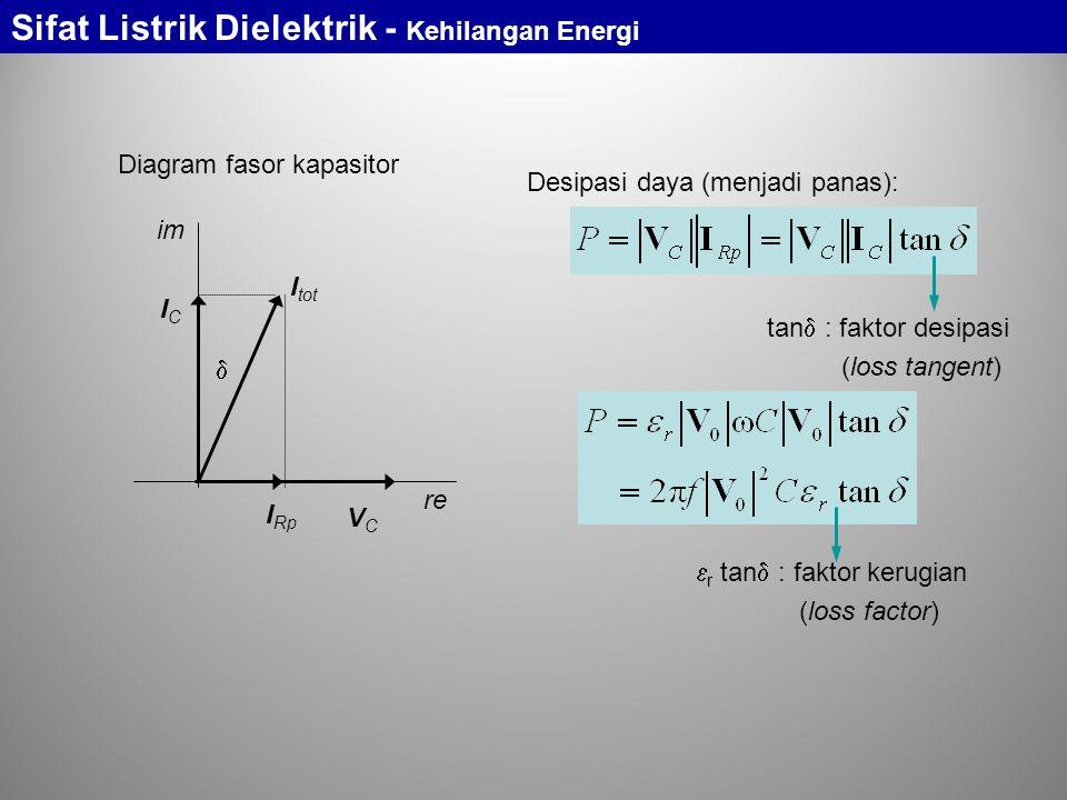 tan  : faktor desipasi (loss tangent) im re Diagram fasor kapasitor I Rp ICIC I tot  VCVC Desipasi daya (menjadi panas):  r tan  : faktor kerugian