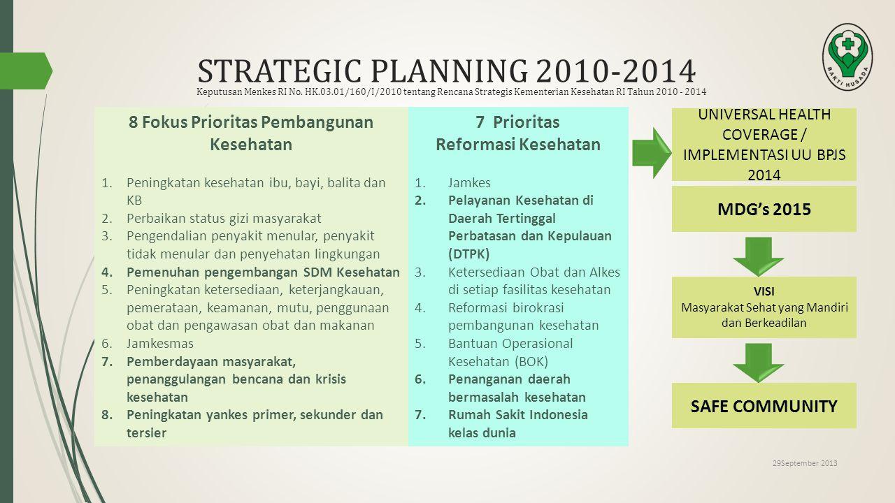 Keputusan Menkes RI No. HK.03.01/160/I/2010 tentang Rencana Strategis Kementerian Kesehatan RI Tahun 2010 - 2014 STRATEGIC PLANNING 2010-2014 8 Fokus