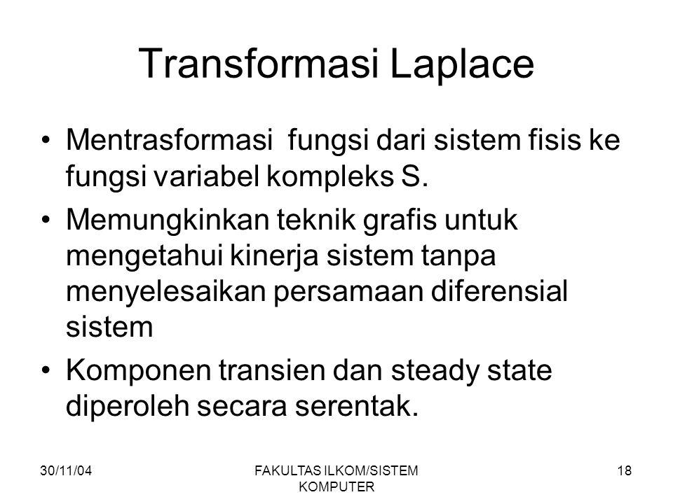 30/11/04FAKULTAS ILKOM/SISTEM KOMPUTER 18 Transformasi Laplace Mentrasformasi fungsi dari sistem fisis ke fungsi variabel kompleks S. Memungkinkan tek
