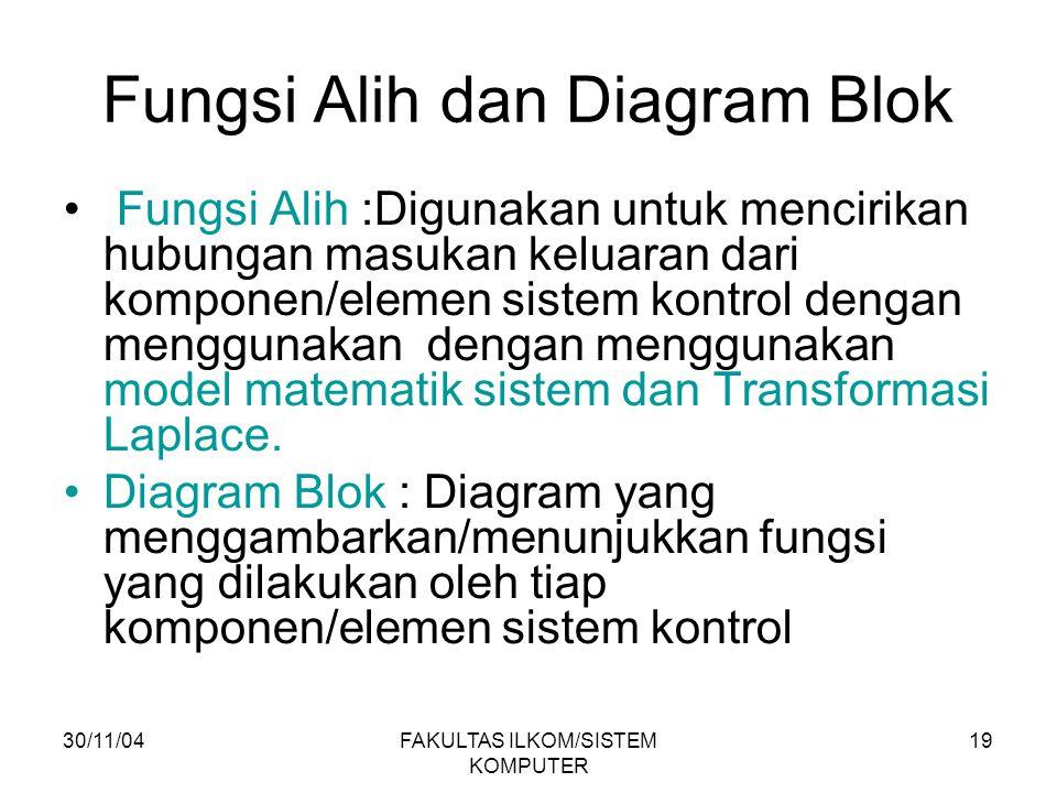 30/11/04FAKULTAS ILKOM/SISTEM KOMPUTER 19 Fungsi Alih dan Diagram Blok Fungsi Alih :Digunakan untuk mencirikan hubungan masukan keluaran dari komponen