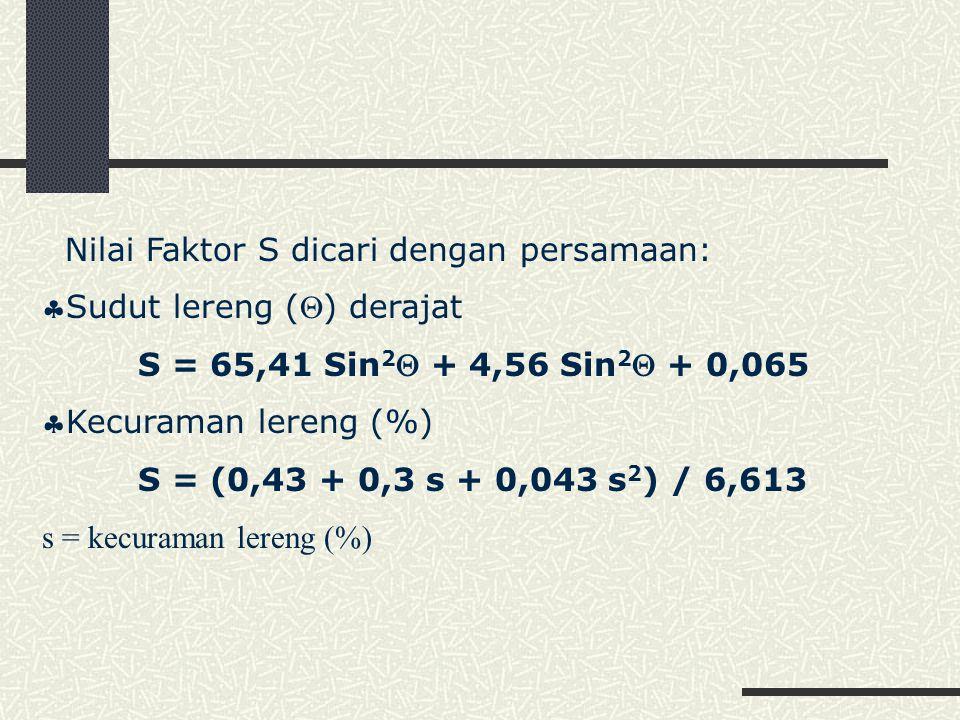 Nilai Faktor S dicari dengan persamaan: Sudut lereng () derajat S = 65,41 Sin 2  + 4,56 Sin 2  + 0,065 Kecuraman lereng (%) S = (0,43 + 0,3 s + 0,043 s 2 ) / 6,613 s = kecuraman lereng (%)