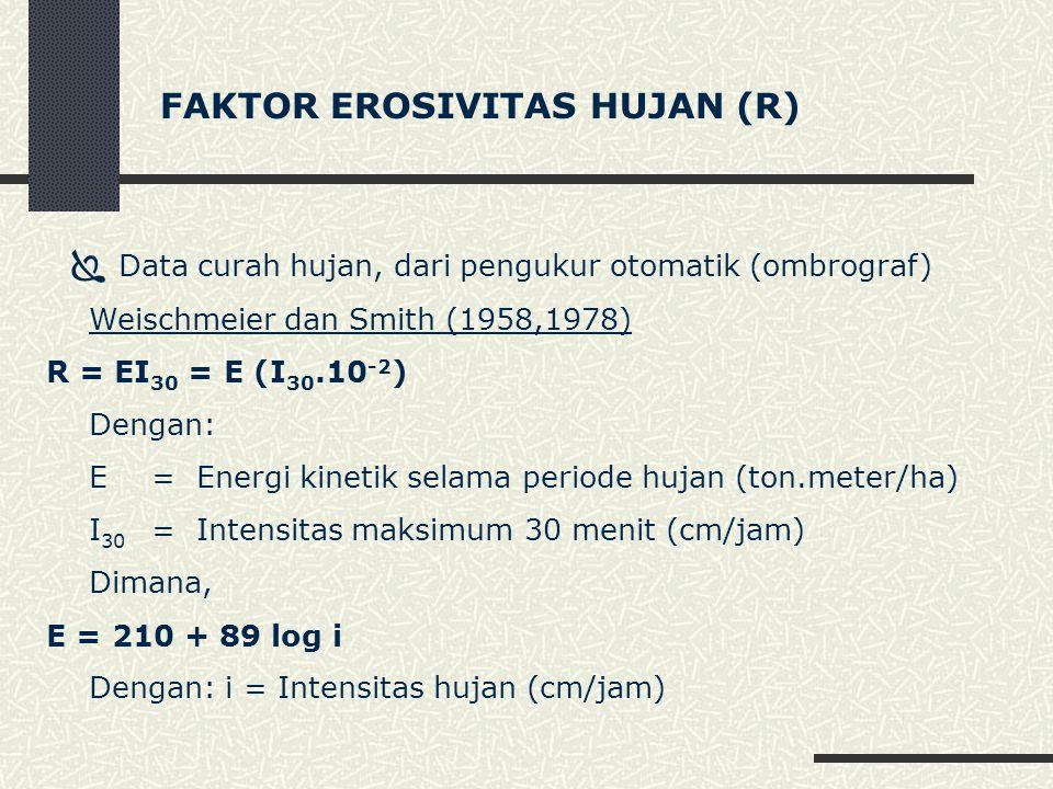 FAKTOR EROSIVITAS HUJAN (R)  Data curah hujan, dari pengukur otomatik (ombrograf) Weischmeier dan Smith (1958,1978) R = EI 30 = E (I 30.10 -2 ) Dengan: E= Energi kinetik selama periode hujan (ton.meter/ha) I 30 = Intensitas maksimum 30 menit (cm/jam) Dimana, E = 210 + 89 log i Dengan: i = Intensitas hujan (cm/jam)