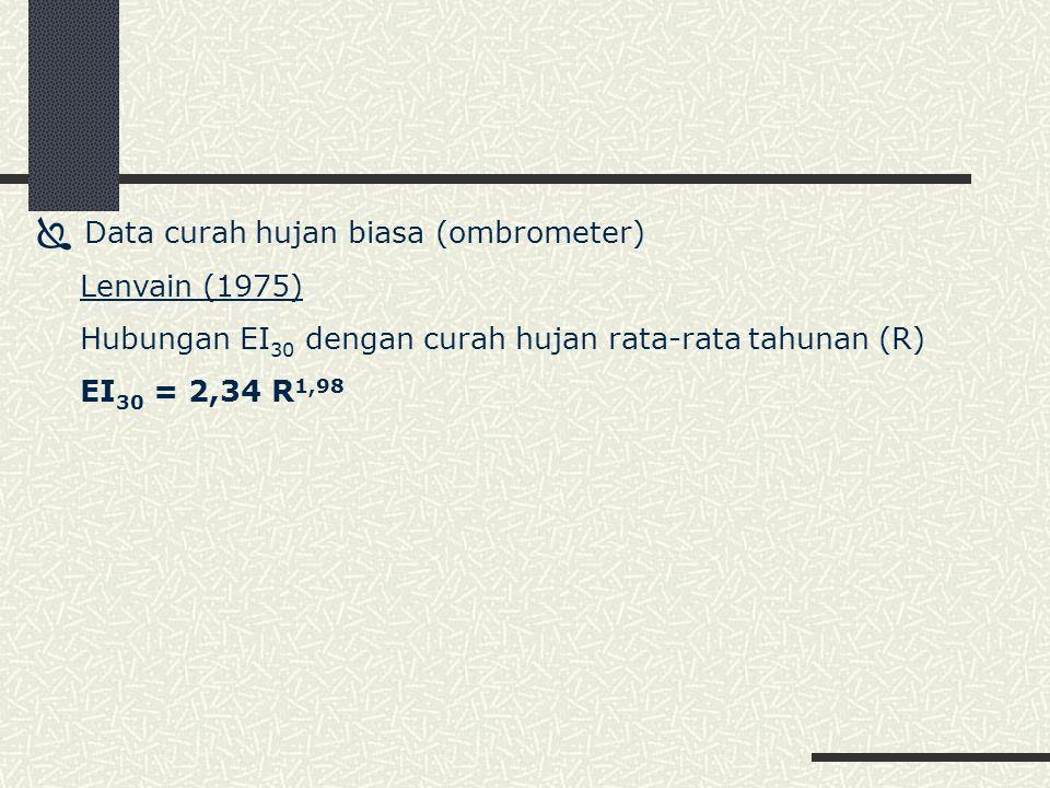  Data curah hujan biasa (ombrometer) Lenvain (1975) Hubungan EI 30 dengan curah hujan rata-rata tahunan (R) EI 30 = 2,34 R 1,98