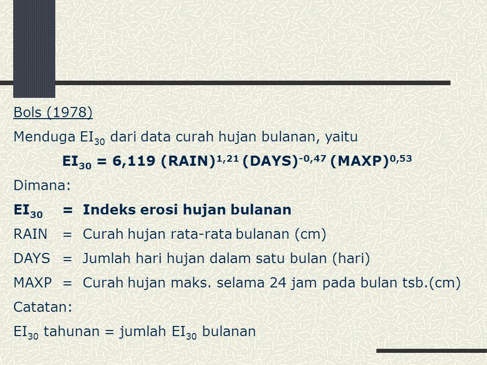 Bols (1978) Menduga EI 30 dari data curah hujan bulanan, yaitu EI 30 = 6,119 (RAIN) 1,21 (DAYS) -0,47 (MAXP) 0,53 Dimana: EI 30 = Indeks erosi hujan bulanan RAIN= Curah hujan rata-rata bulanan (cm) DAYS= Jumlah hari hujan dalam satu bulan (hari) MAXP= Curah hujan maks.