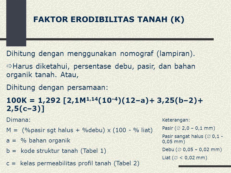FAKTOR ERODIBILITAS TANAH (K) Dihitung dengan menggunakan nomograf (lampiran).