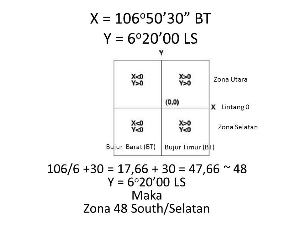 "X = 106 o 50'30"" BT Y = 6 o 20'00 LS 106/6 +30 = 17,66 + 30 = 47,66 ~ 48 Y = 6 o 20'00 LS Maka Zona 48 South/Selatan Lintang 0 Bujur Timur (BT) Bujur"