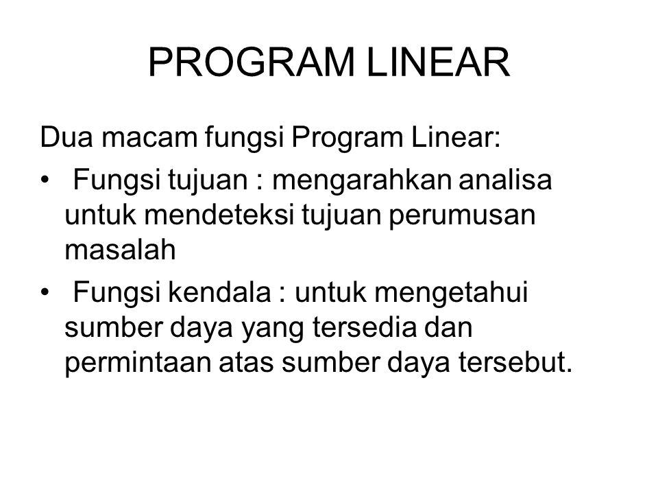 PROGRAM LINEAR Dua macam fungsi Program Linear: Fungsi tujuan : mengarahkan analisa untuk mendeteksi tujuan perumusan masalah Fungsi kendala : untuk m