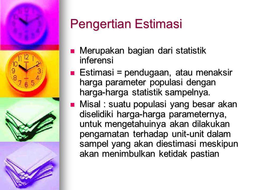 Pengertian Estimasi Merupakan bagian dari statistik inferensi Merupakan bagian dari statistik inferensi Estimasi = pendugaan, atau menaksir harga parameter populasi dengan harga-harga statistik sampelnya.
