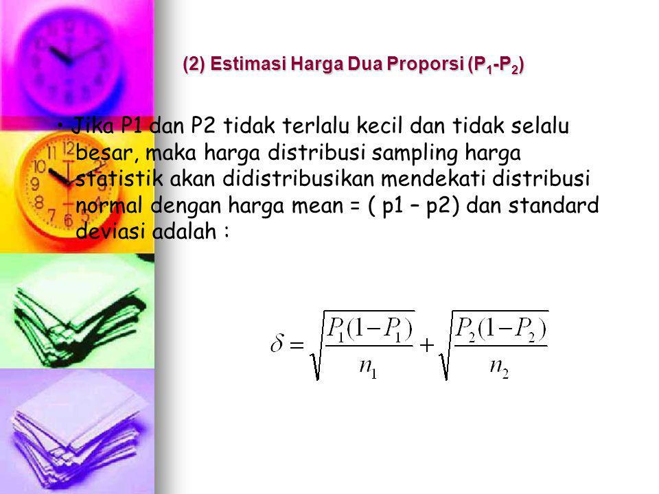 (2) Estimasi Harga Dua Proporsi (P 1 -P 2 ) Jika P1 dan P2 tidak terlalu kecil dan tidak selalu besar, maka harga distribusi sampling harga statistik akan didistribusikan mendekati distribusi normal dengan harga mean = ( p1 – p2) dan standard deviasi adalah :