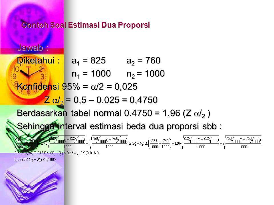 Contoh Soal Estimasi Dua Proporsi Jawab : Diketahui : a 1 = 825a 2 = 760 n 1 = 1000n 2 = 1000 Konfidensi 95% =  /2 = 0,025 Z  / 2 = 0,5 – 0.025 = 0,4750 Berdasarkan tabel normal 0.4750 = 1,96 (Z  / 2 ) Sehingga interval estimasi beda dua proporsi sbb :