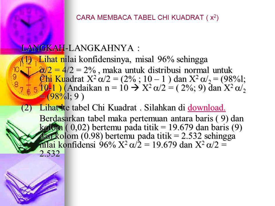 CARA MEMBACA TABEL CHI KUADRAT ( x 2 ) LANGKAH-LANGKAHNYA : (1) Lihat nilai konfidensinya, misal 96% sehingga  /2 = 4/2 = 2%, maka untuk distribusi normal untuk Chi Kuadrat X 2  /2 = (2% ; 10 – 1 ) dan X 2  / 2 = (98%l; 10-1 ) (Andaikan n = 10  X 2  /2 = ( 2%; 9) dan X 2  / 2 = (98%l; 9 ) (2)Lihat ke tabel Chi Kuadrat.