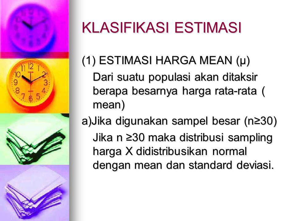 KLASIFIKASI ESTIMASI (1) ESTIMASI HARGA MEAN (µ) Dari suatu populasi akan ditaksir berapa besarnya harga rata-rata ( mean) a)Jika digunakan sampel besar (n≥30) Jika n ≥30 maka distribusi sampling harga X didistribusikan normal dengan mean dan standard deviasi.