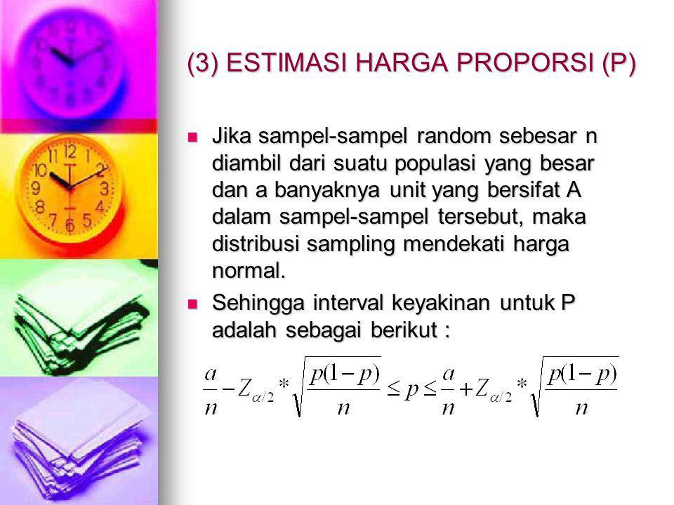 (3) ESTIMASI HARGA PROPORSI (P) Jika sampel-sampel random sebesar n diambil dari suatu populasi yang besar dan a banyaknya unit yang bersifat A dalam sampel-sampel tersebut, maka distribusi sampling mendekati harga normal.