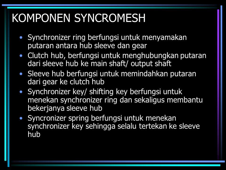 KOMPONEN SYNCROMESH Synchronizer ring berfungsi untuk menyamakan putaran antara hub sleeve dan gear Clutch hub, berfungsi untuk menghubungkan putaran