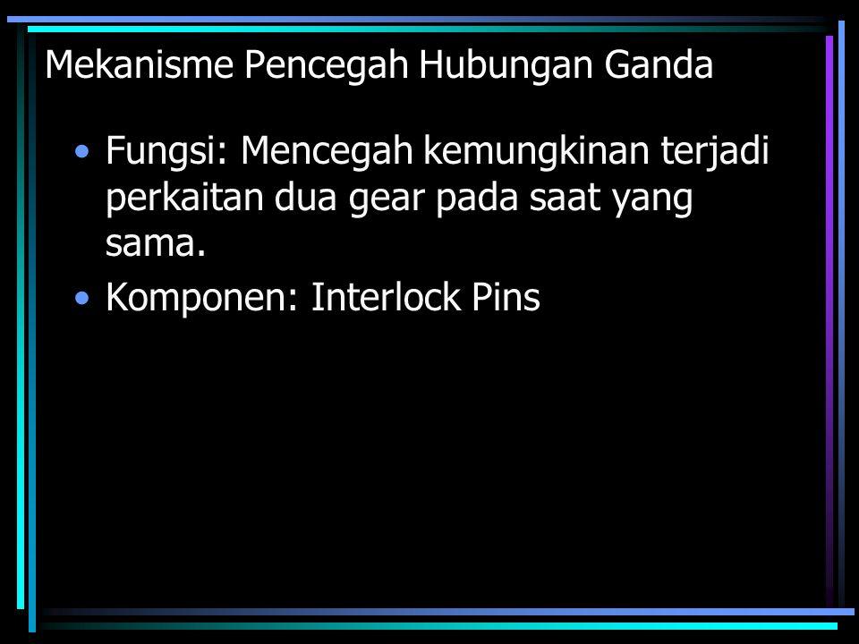 Mekanisme Pencegah Hubungan Ganda Fungsi: Mencegah kemungkinan terjadi perkaitan dua gear pada saat yang sama. Komponen: Interlock Pins