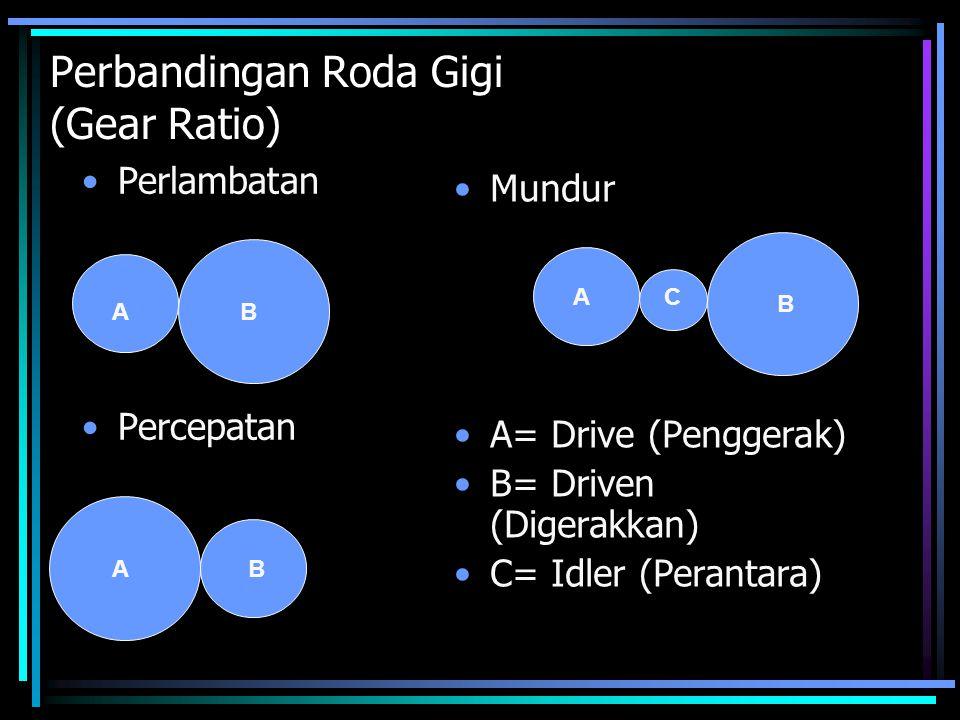 Perbandingan Roda Gigi (Gear Ratio) Perlambatan Percepatan Mundur A= Drive (Penggerak) B= Driven (Digerakkan) C= Idler (Perantara) ABAB A B C