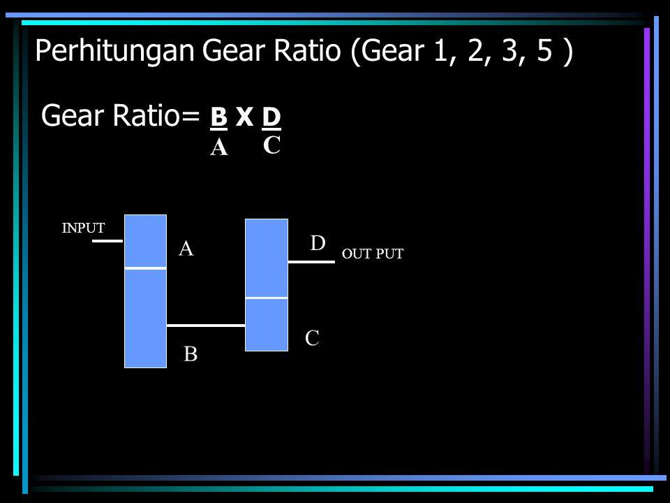 Perhitungan Gear Ratio (Gear 1, 2, 3, 5 ) Gear Ratio= B X D A B C D INPUT OUT PUT A C