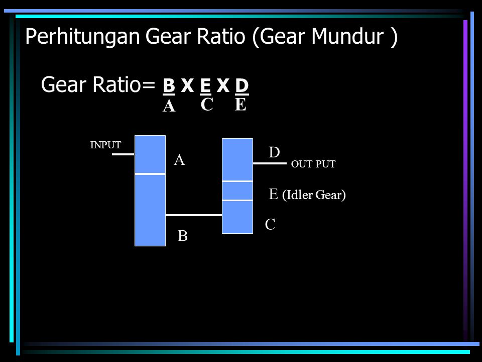 Gear Ratio= B X E X D Perhitungan Gear Ratio (Gear Mundur ) A B C D INPUT OUT PUT E (Idler Gear) A CE