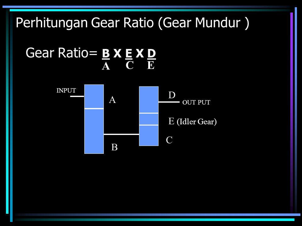 Gear Ratio= B X E X D Perhitungan Gear Ratio (Gear Mundur ) A B C D INPUT OUT PUT E (Idler Gear) A CE