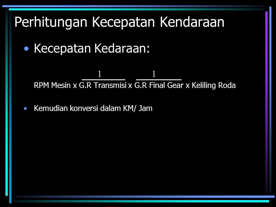 Perhitungan Kecepatan Kendaraan Kecepatan Kedaraan: RPM Mesin x G.R Transmisi x G.R Final Gear x Keliling Roda Kemudian konversi dalam KM/ Jam 11