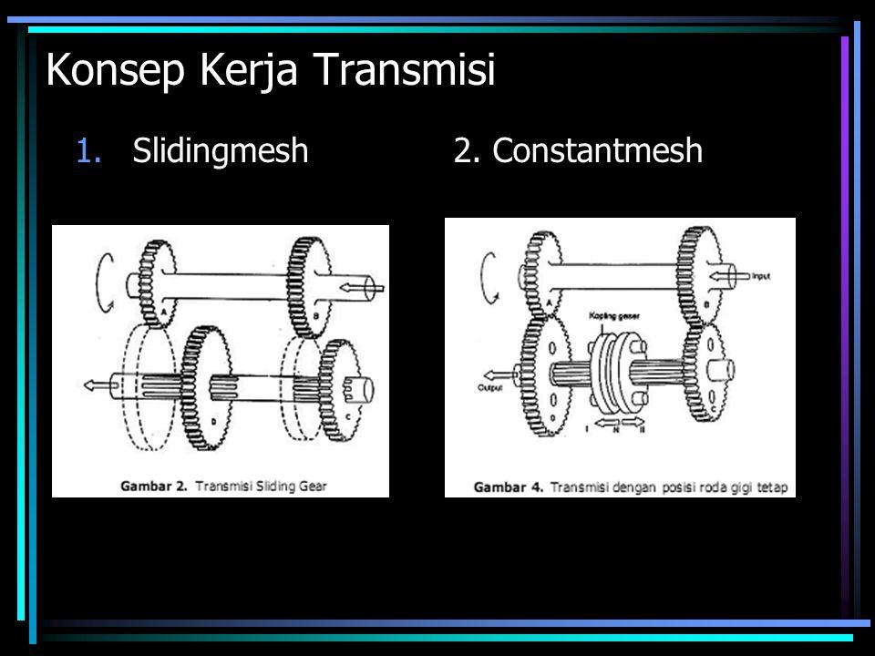 Konsep Kerja Transmisi 1.Slidingmesh2. Constantmesh
