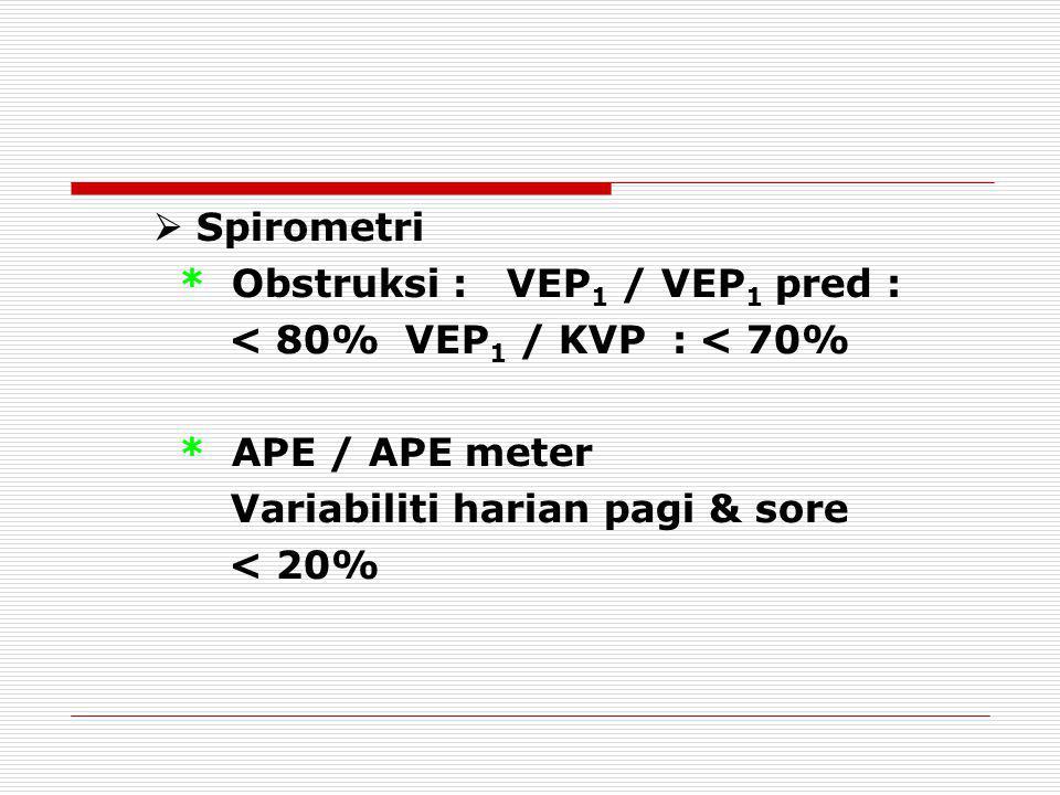  Spirometri * Obstruksi : VEP 1 / VEP 1 pred : < 80% VEP 1 / KVP : < 70% * APE / APE meter Variabiliti harian pagi & sore < 20%