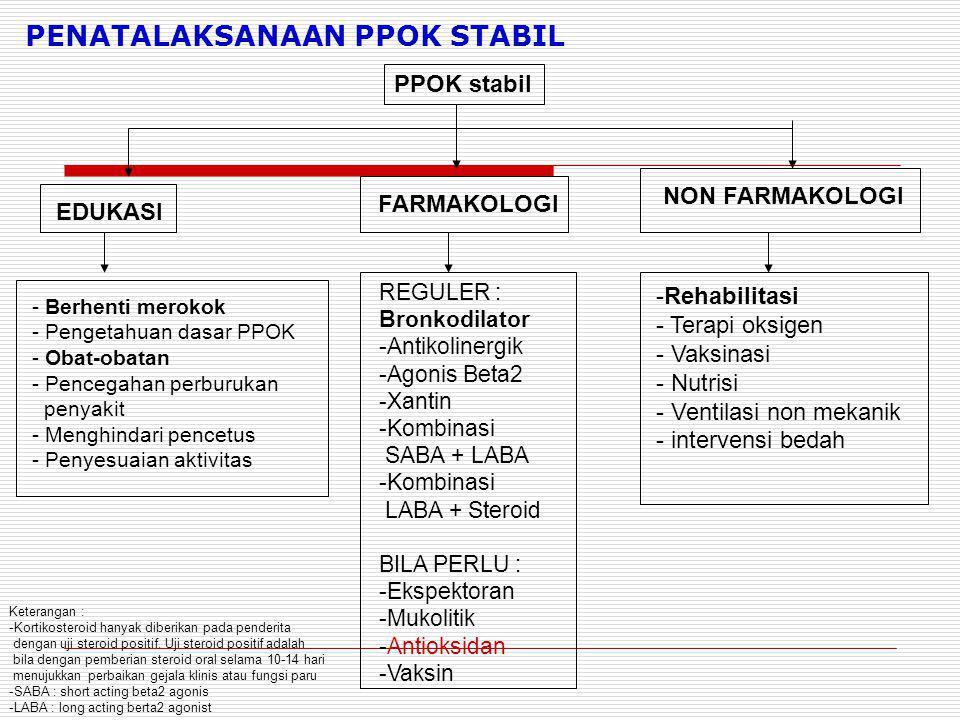 PENATALAKSANAAN PPOK STABIL PPOK stabil EDUKASI FARMAKOLOGI NON FARMAKOLOGI - Berhenti merokok - Pengetahuan dasar PPOK - Obat-obatan - Pencegahan perburukan penyakit - Menghindari pencetus - Penyesuaian aktivitas REGULER : Bronkodilator -Antikolinergik -Agonis Beta2 -Xantin -Kombinasi SABA + LABA -Kombinasi LABA + Steroid BILA PERLU : -Ekspektoran -Mukolitik -Antioksidan -Vaksin -Rehabilitasi - Terapi oksigen - Vaksinasi - Nutrisi - Ventilasi non mekanik - intervensi bedah Keterangan : -Kortikosteroid hanyak diberikan pada penderita dengan uji steroid positif.