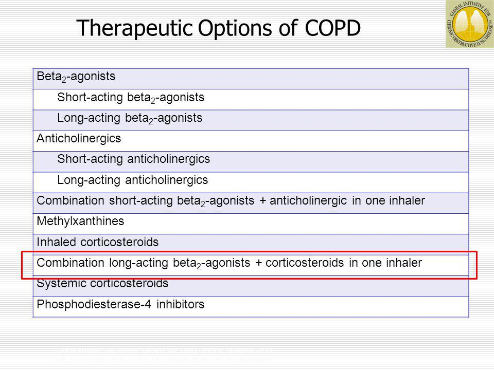 Manage Stable COPD: Pharmacologic Therapy (Medications in each box are mentioned in alphabetical order, and therefore not necessarily in order of preference.) Global initiative for chronic Obstructive Lung Disease updated 2013 Available from : http//www,goldcopd.org.
