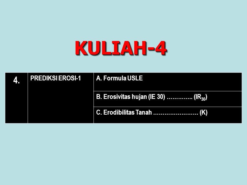 KULIAH-4KULIAH-4 4.PREDIKSI EROSI-1A. Formula USLE B.