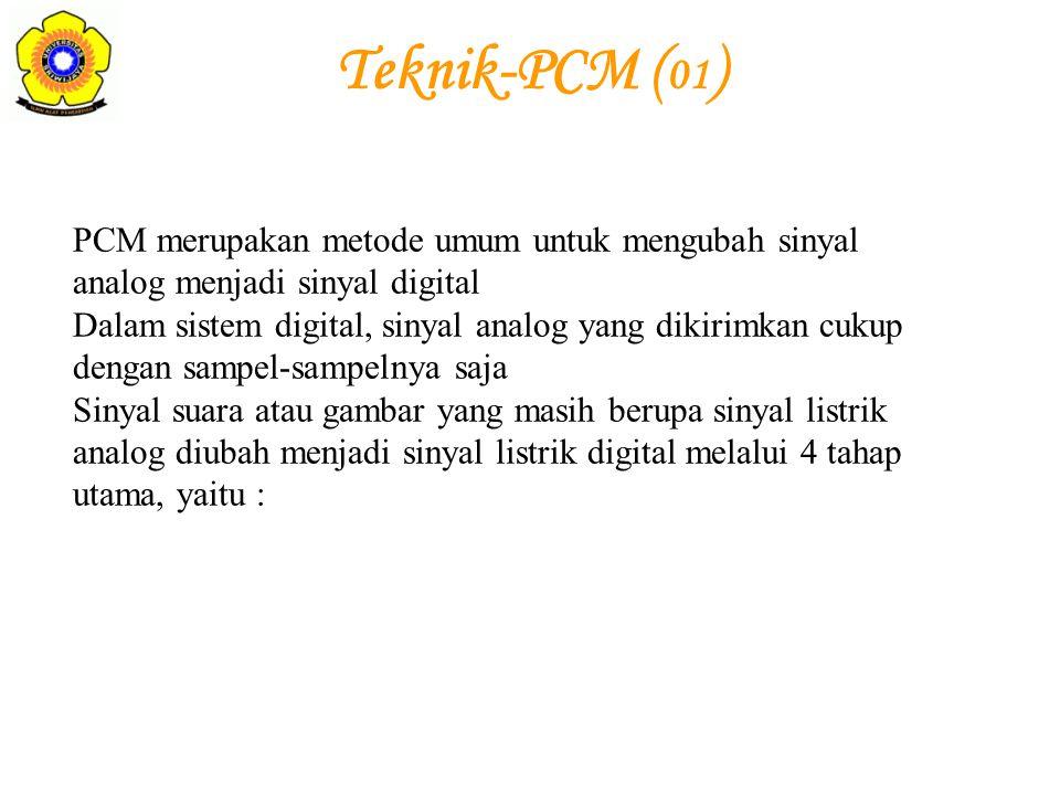 PCM merupakan metode umum untuk mengubah sinyal analog menjadi sinyal digital Dalam sistem digital, sinyal analog yang dikirimkan cukup dengan sampel-