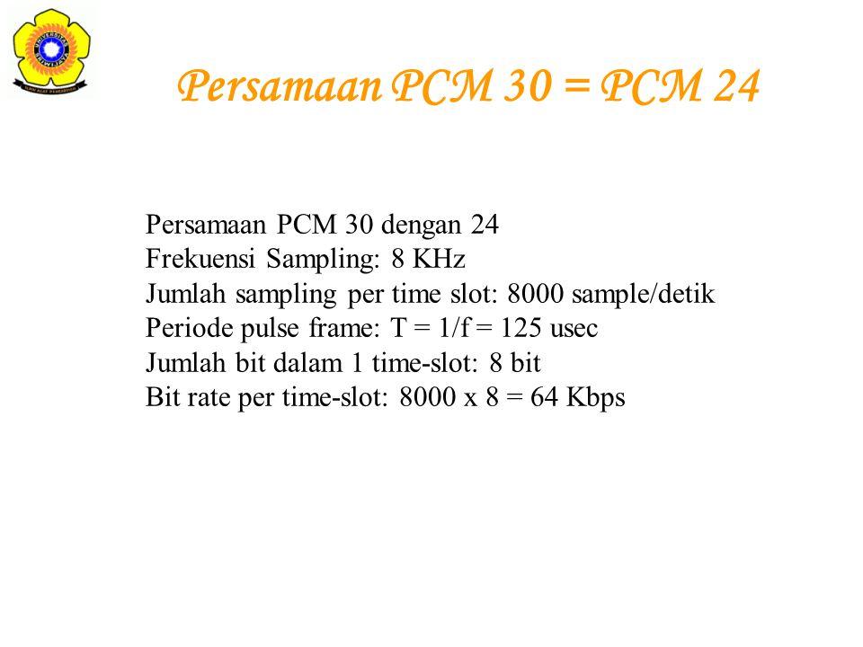 Persamaan PCM 30 dengan 24 Frekuensi Sampling: 8 KHz Jumlah sampling per time slot: 8000 sample/detik Periode pulse frame: T = 1/f = 125 usec Jumlah b