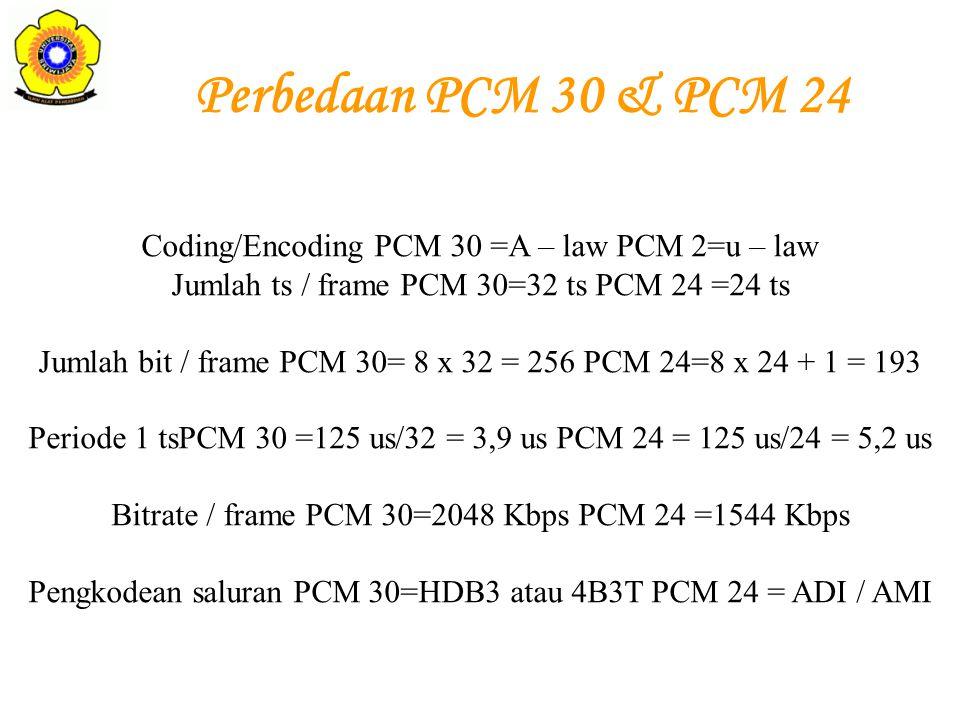 Coding/Encoding PCM 30 =A – law PCM 2=u – law Jumlah ts / frame PCM 30=32 ts PCM 24 =24 ts Jumlah bit / frame PCM 30= 8 x 32 = 256 PCM 24=8 x 24 + 1 =