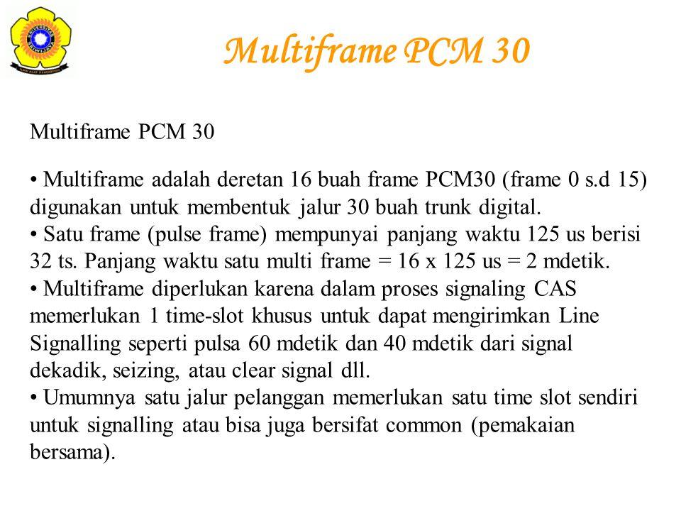 Multiframe PCM 30 Multiframe adalah deretan 16 buah frame PCM30 (frame 0 s.d 15) digunakan untuk membentuk jalur 30 buah trunk digital. Satu frame (pu
