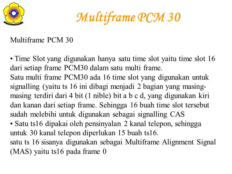 Time Slot yang digunakan hanya satu time slot yaitu time slot 16 dari setiap frame PCM30 dalam satu multi frame. Satu multi frame PCM30 ada 16 time sl