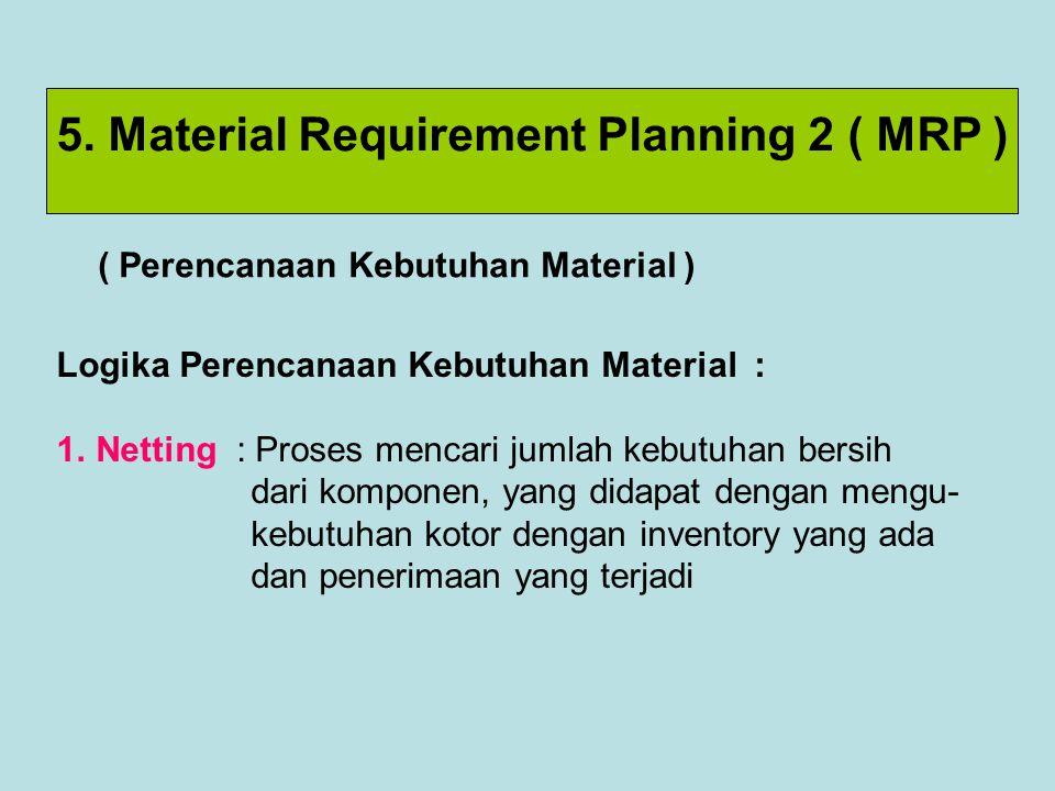 5. Material Requirement Planning 2 ( MRP ) ( Perencanaan Kebutuhan Material ) Logika Perencanaan Kebutuhan Material : 1.Netting : Proses mencari jumla