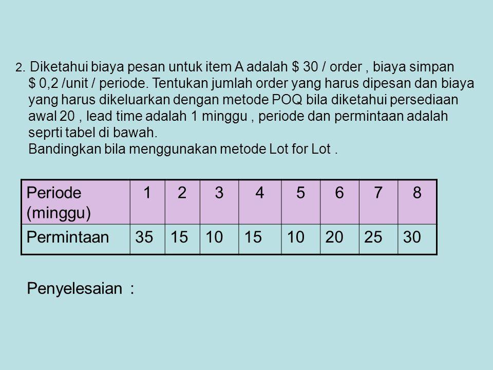 2. Diketahui biaya pesan untuk item A adalah $ 30 / order, biaya simpan $ 0,2 /unit / periode. Tentukan jumlah order yang harus dipesan dan biaya yang