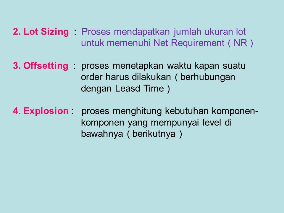 2. Lot Sizing : Proses mendapatkan jumlah ukuran lot untuk memenuhi Net Requirement ( NR ) 3. Offsetting : proses menetapkan waktu kapan suatu order h