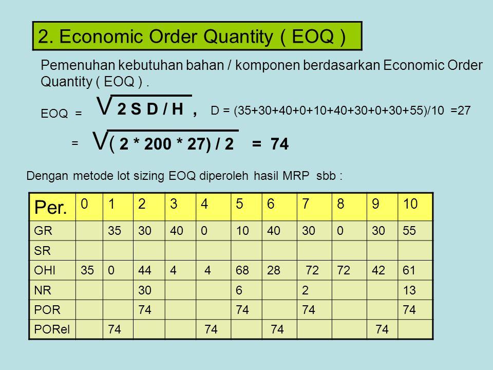 Per. 012345678910 GR35304001040300 55 SR OHI350444 46828 72 4261 NR30 6 2 13 POR74 PORel74 Pemenuhan kebutuhan bahan / komponen berdasarkan Economic O