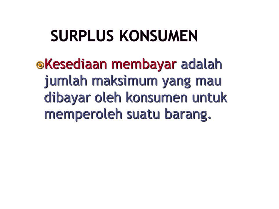  Kesediaan membayar adalah jumlah maksimum yang mau dibayar oleh konsumen untuk memperoleh suatu barang.