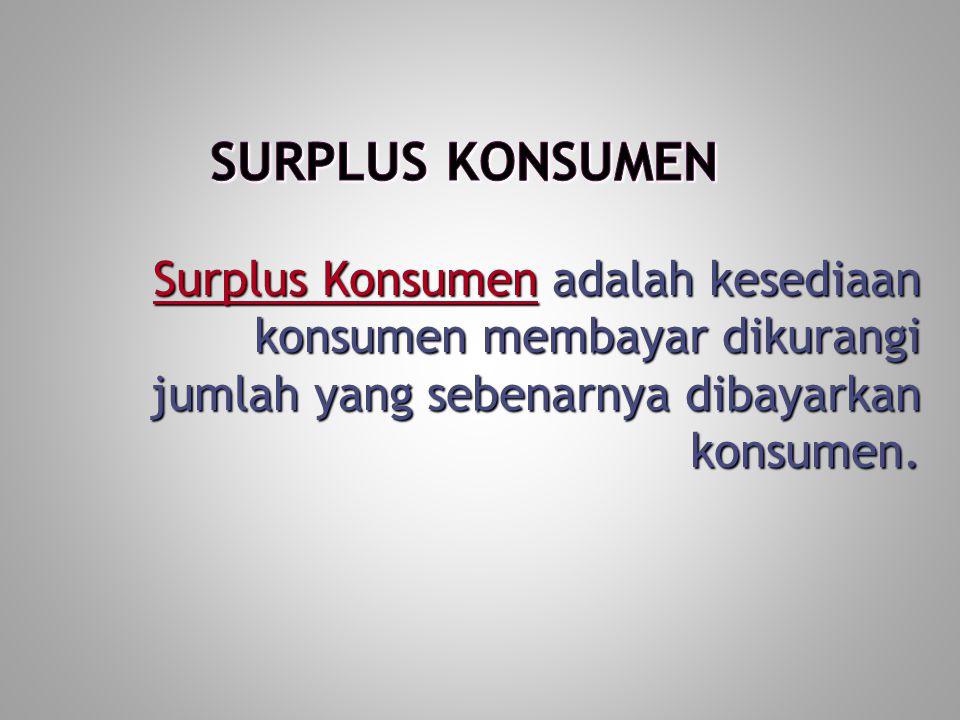 Surplus Konsumenadalah kesediaan konsumen membayar dikurangi jumlah yang sebenarnya dibayarkan konsumen.