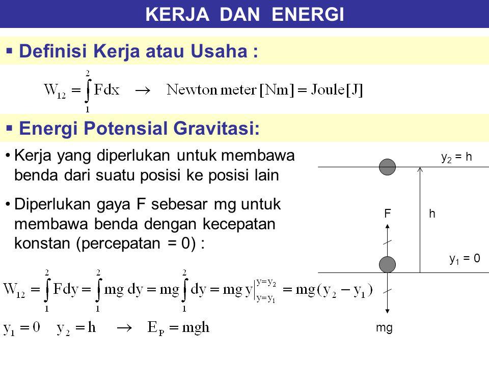 KERJA DAN ENERGI  Definisi Kerja atau Usaha :  Energi Potensial Gravitasi: Kerja yang diperlukan untuk membawa benda dari suatu posisi ke posisi lai