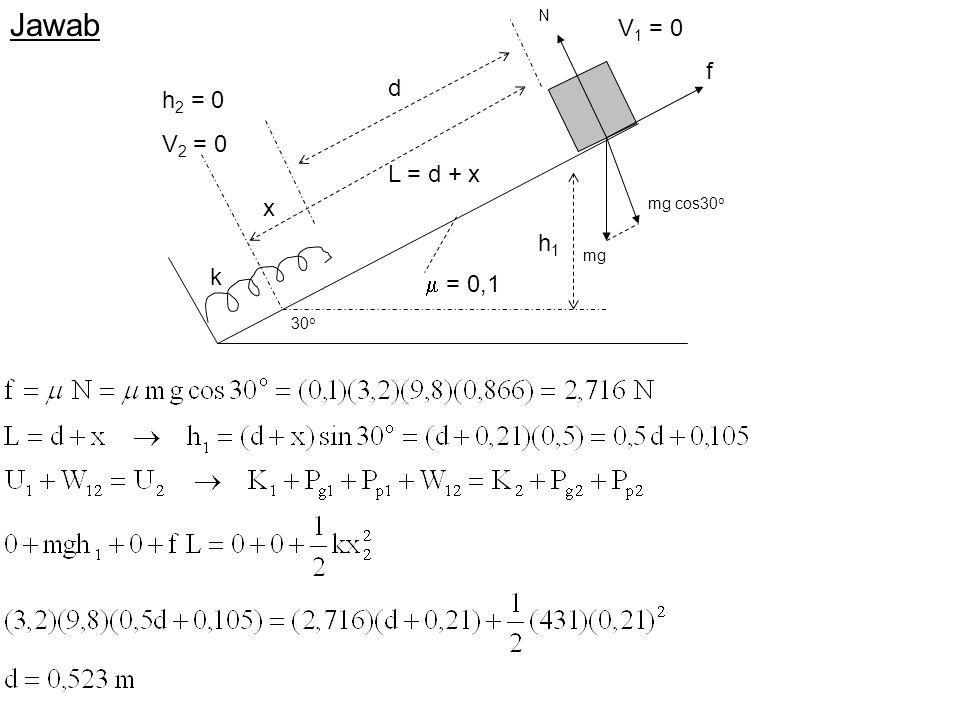 Jawab k d 30 o f mg L = d + x h1 h1 mg cos30 o N x V 1 = 0  = 0,1 h 2 = 0 V 2 = 0