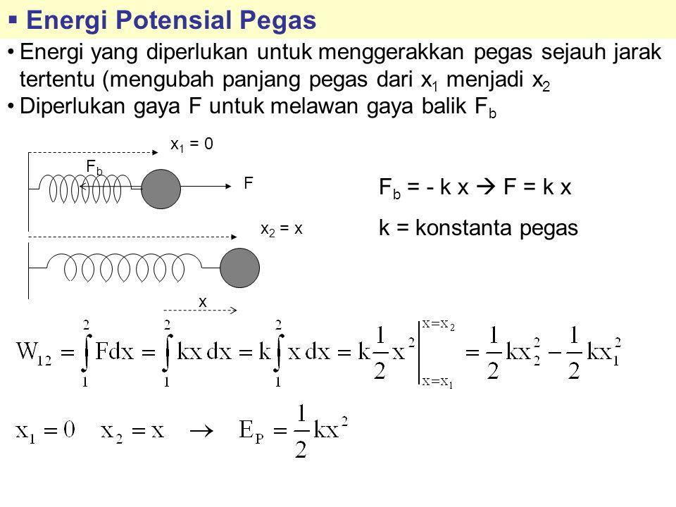  Energi Potensial Pegas F b = - k x  F = k x k = konstanta pegas x 1 = 0 x 2 = x F x Energi yang diperlukan untuk menggerakkan pegas sejauh jarak te