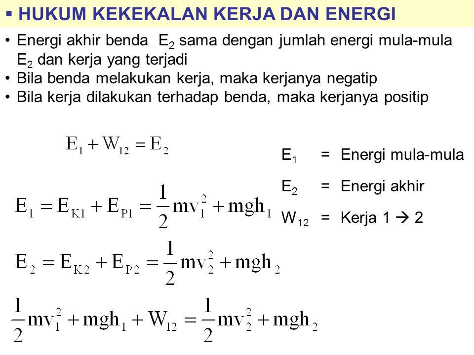  HUKUM KEKEKALAN KERJA DAN ENERGI E1E1 =Energi mula-mula E2E2 =Energi akhir W 12 =Kerja 1  2 Energi akhir benda E 2 sama dengan jumlah energi mula-m