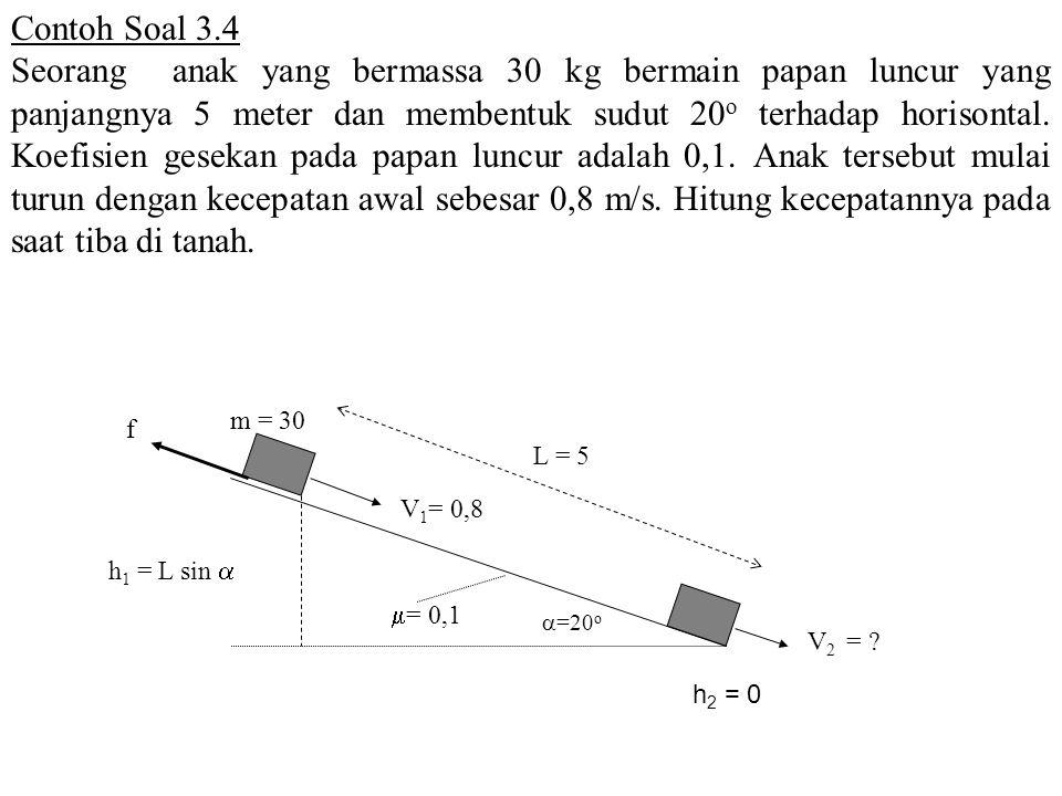 Contoh Soal 3.4 Seorang anak yang bermassa 30 kg bermain papan luncur yang panjangnya 5 meter dan membentuk sudut 20 o terhadap horisontal. Koefisien